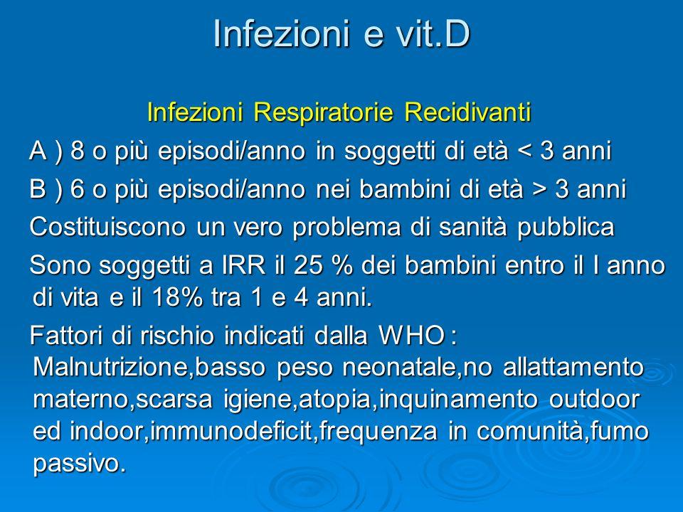 Infezioni e vit.D Infezioni Respiratorie Recidivanti