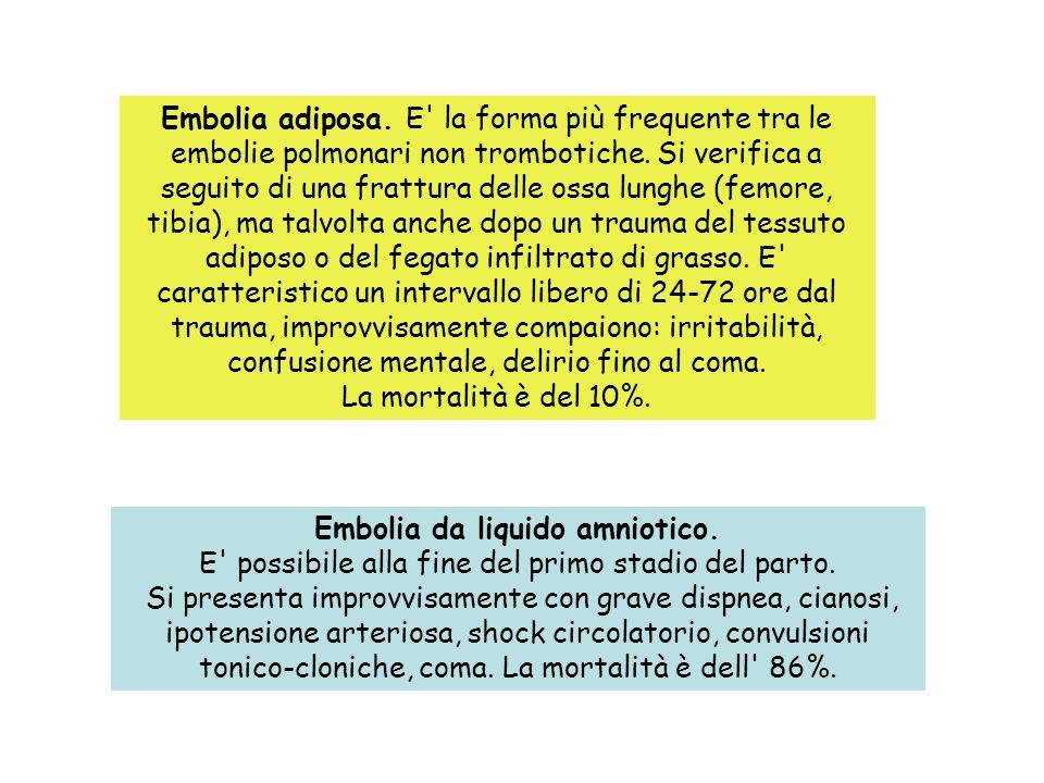 Embolia da liquido amniotico.