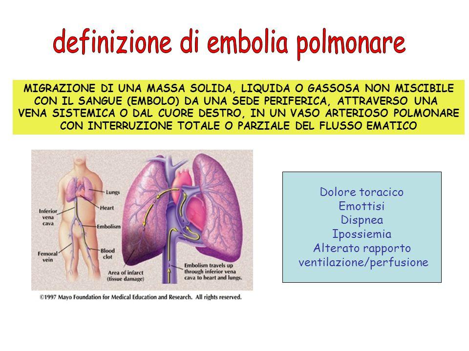 definizione di embolia polmonare