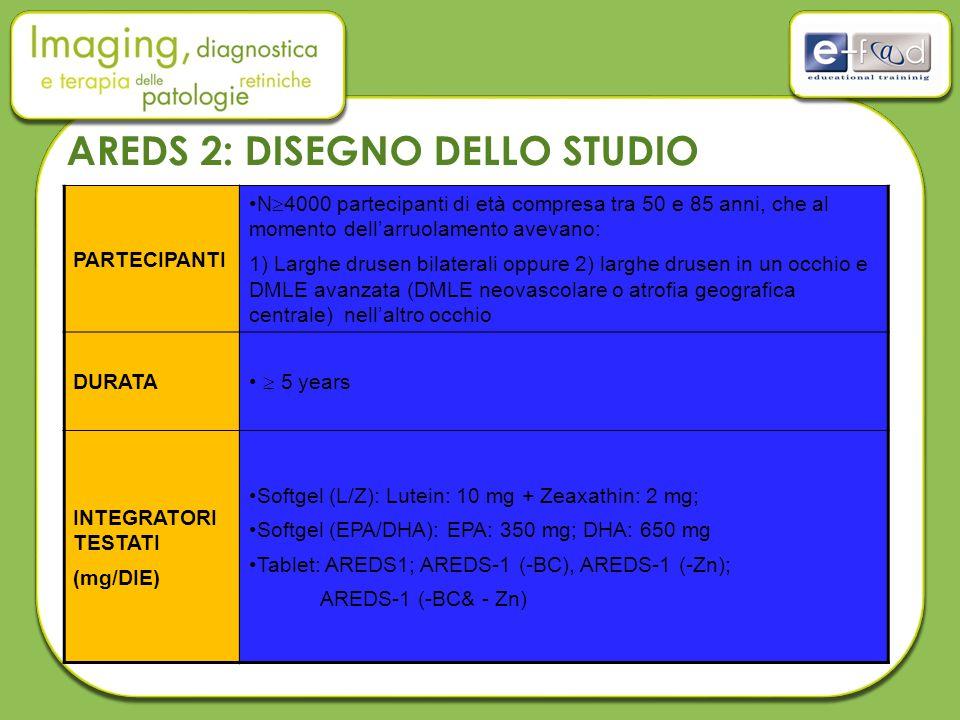 AREDS 2: DISEGNO DELLO STUDIO