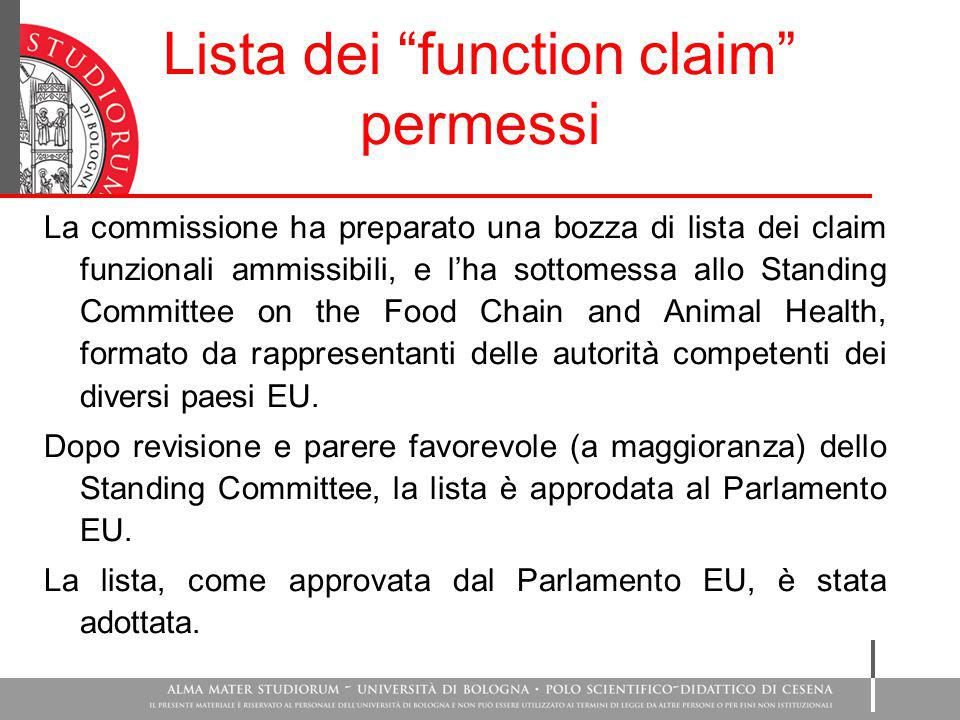 Lista dei function claim permessi