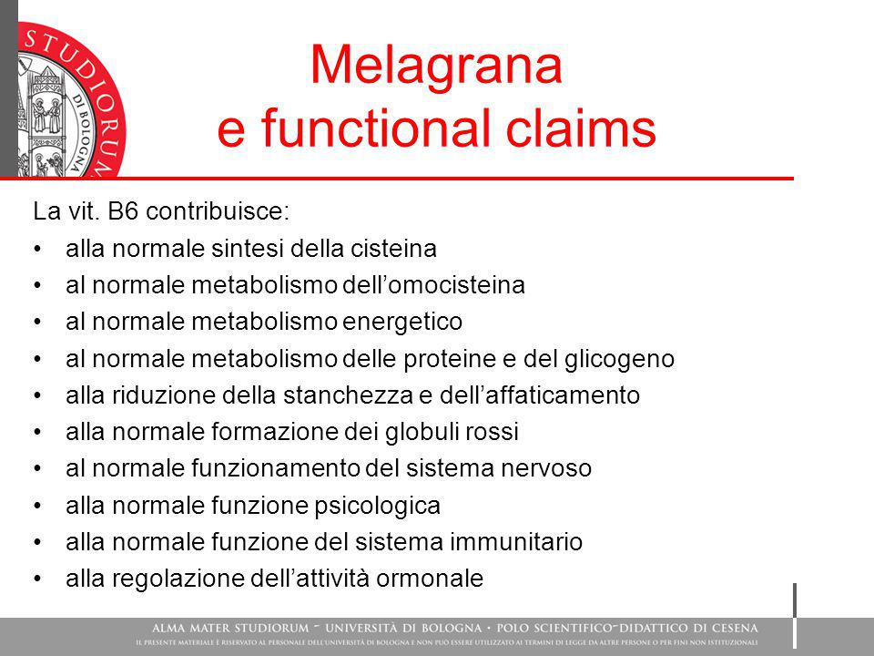 Melagrana e functional claims