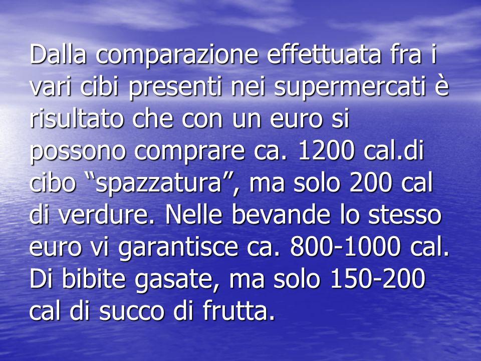 Dalla comparazione effettuata fra i vari cibi presenti nei supermercati è risultato che con un euro si possono comprare ca.