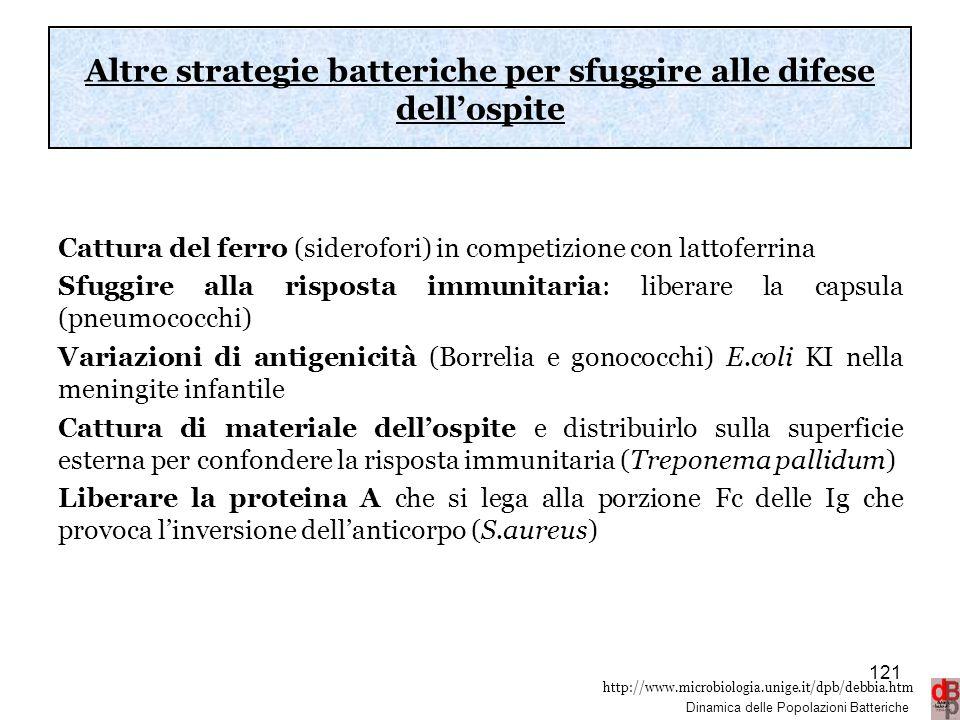 Altre strategie batteriche per sfuggire alle difese dell'ospite