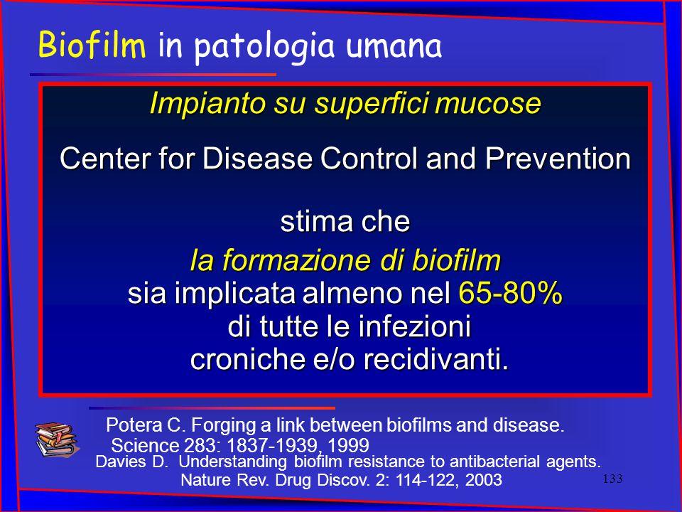 Biofilm in patologia umana