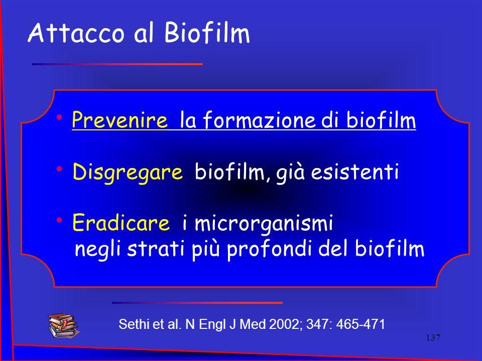 Attacco al Biofilm Prevenire la formazione di biofilm
