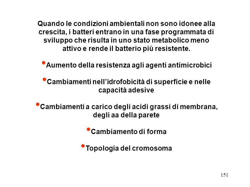Aumento della resistenza agli agenti antimicrobici