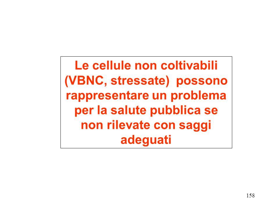 Le cellule non coltivabili (VBNC, stressate) possono rappresentare un problema per la salute pubblica se non rilevate con saggi adeguati