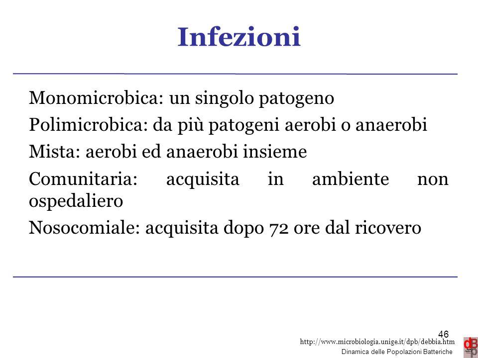 Infezioni Monomicrobica: un singolo patogeno