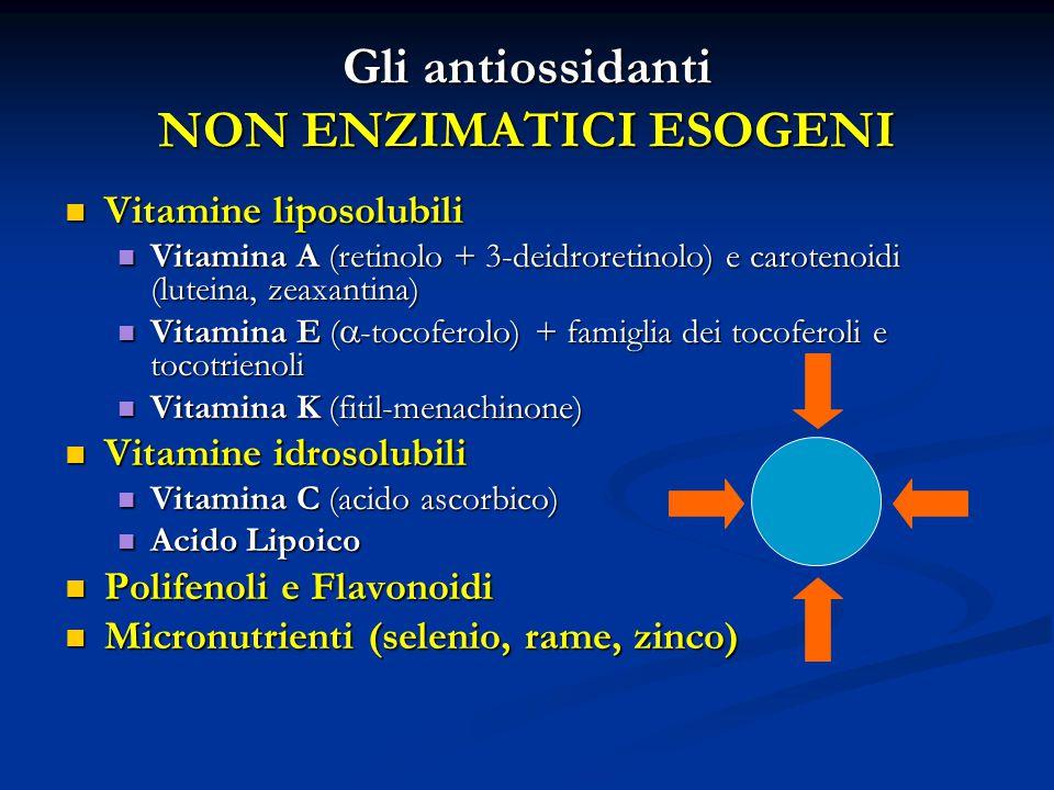 Gli antiossidanti NON ENZIMATICI ESOGENI