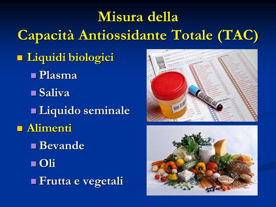 Misura della Capacità Antiossidante Totale (TAC)