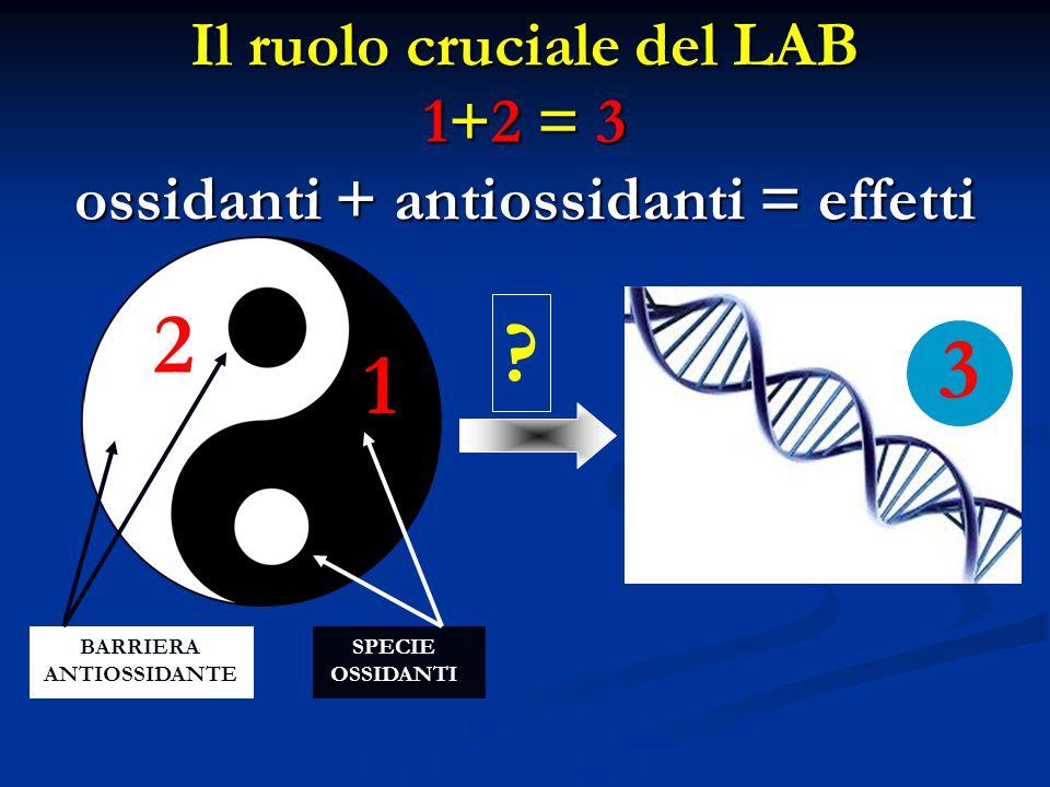 Il ruolo cruciale del LAB 1+2 = 3 ossidanti + antiossidanti = effetti