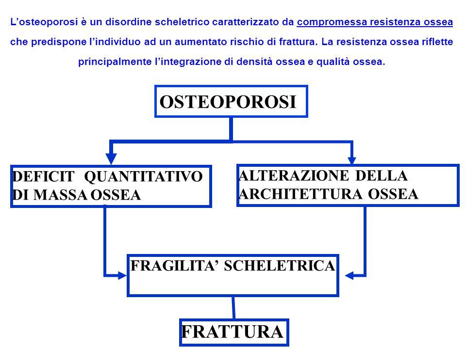 FRAGILITA' SCHELETRICA
