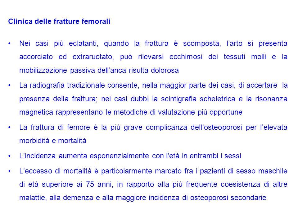 Clinica delle fratture femorali