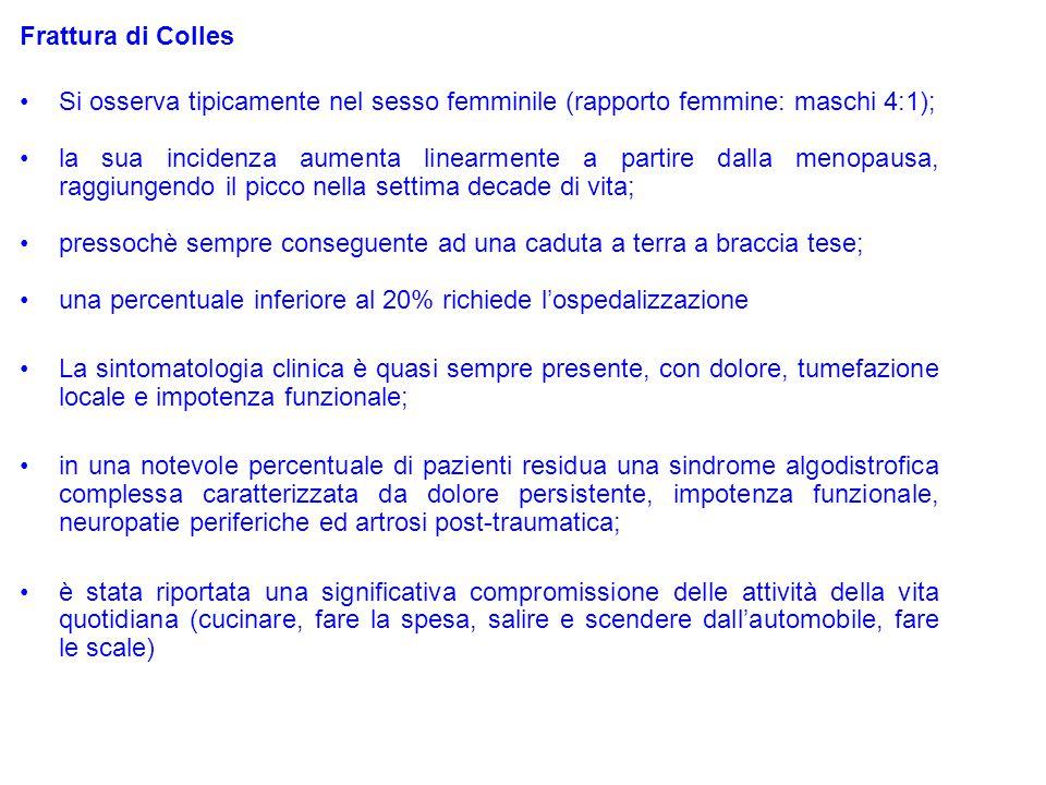 Frattura di Colles Si osserva tipicamente nel sesso femminile (rapporto femmine: maschi 4:1);