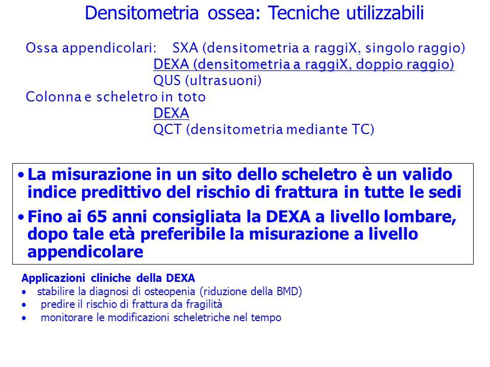 Densitometria ossea: Tecniche utilizzabili