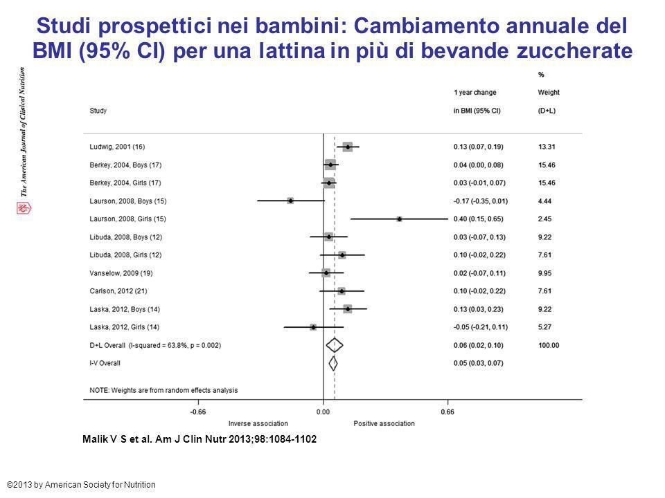 Studi prospettici nei bambini: Cambiamento annuale del BMI (95% CI) per una lattina in più di bevande zuccherate