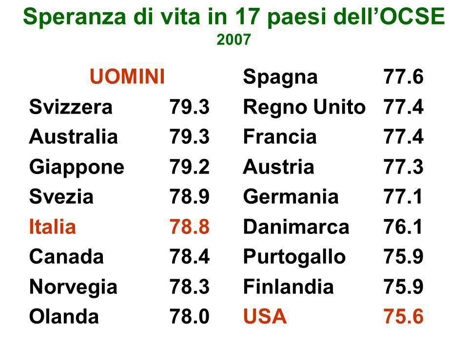 Speranza di vita in 17 paesi dell'OCSE 2007