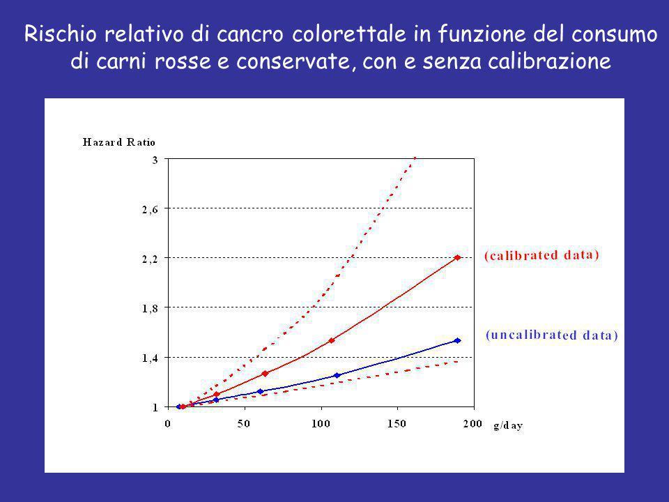 Rischio relativo di cancro colorettale in funzione del consumo di carni rosse e conservate, con e senza calibrazione
