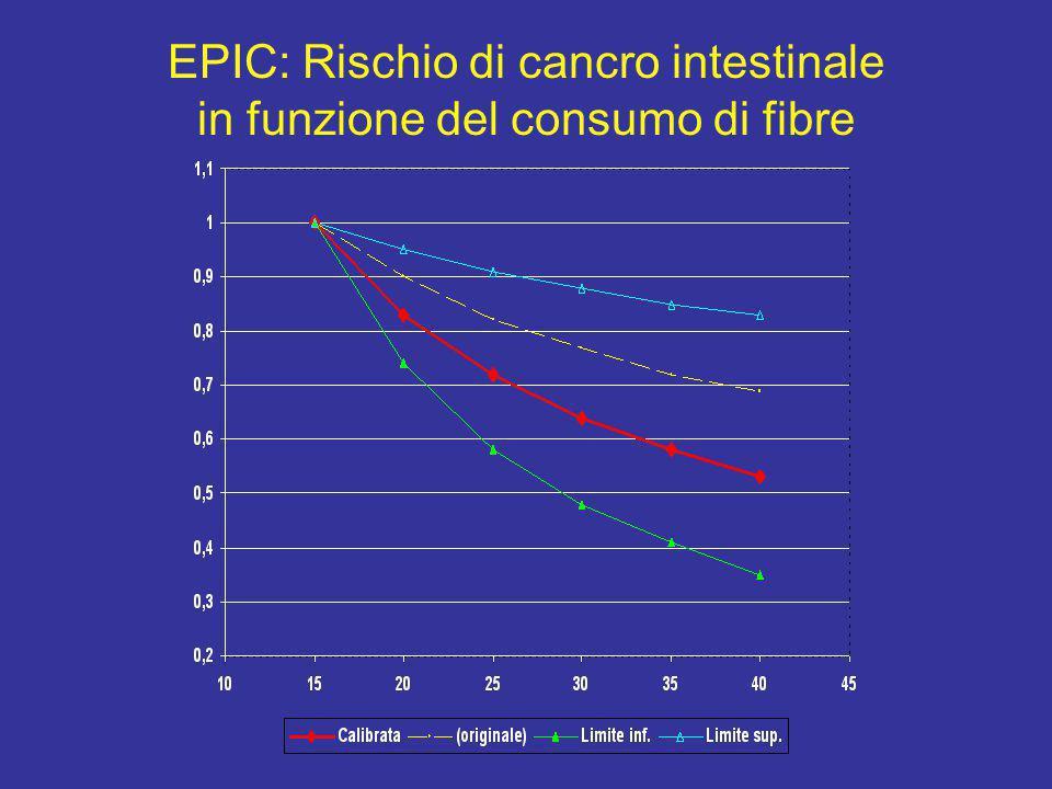 EPIC: Rischio di cancro intestinale in funzione del consumo di fibre