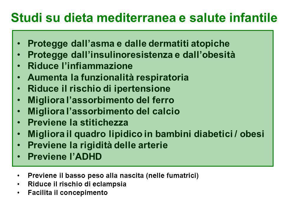 Studi su dieta mediterranea e salute infantile