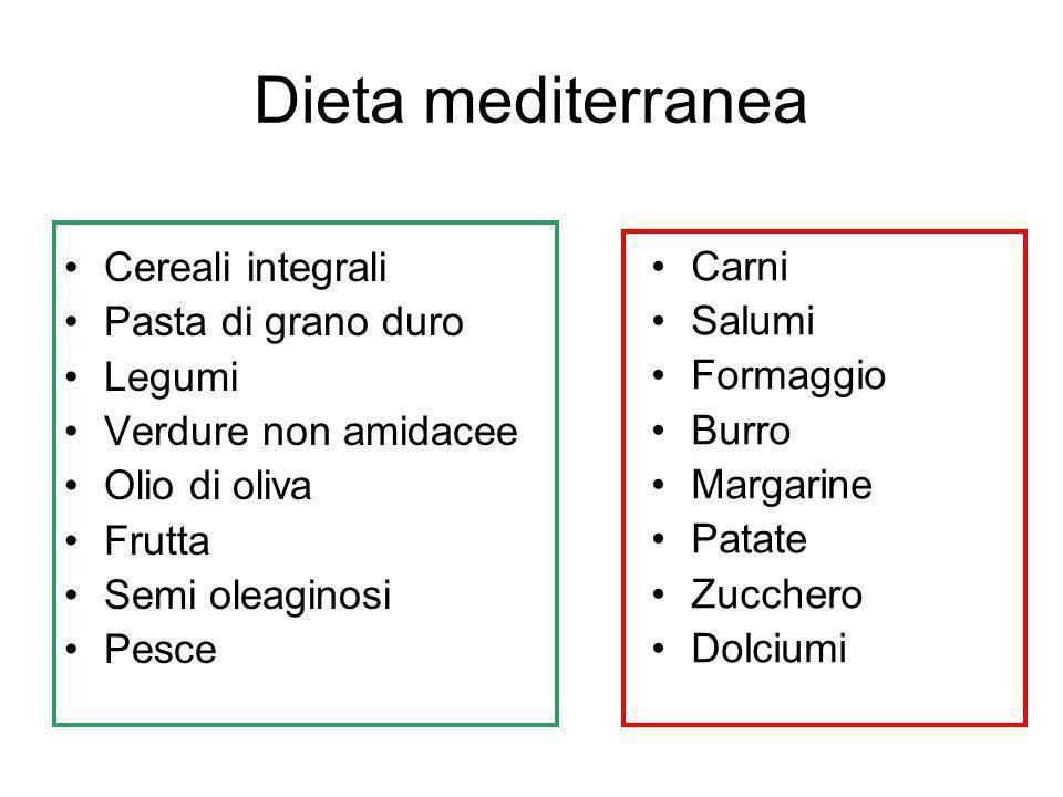 Dieta mediterranea Cereali integrali Pasta di grano duro Carni Legumi