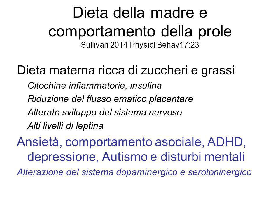 Dieta della madre e comportamento della prole Sullivan 2014 Physiol Behav17:23