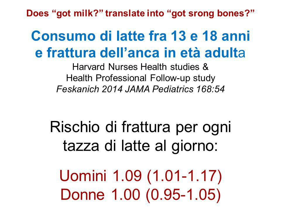 Does got milk translate into got srong bones