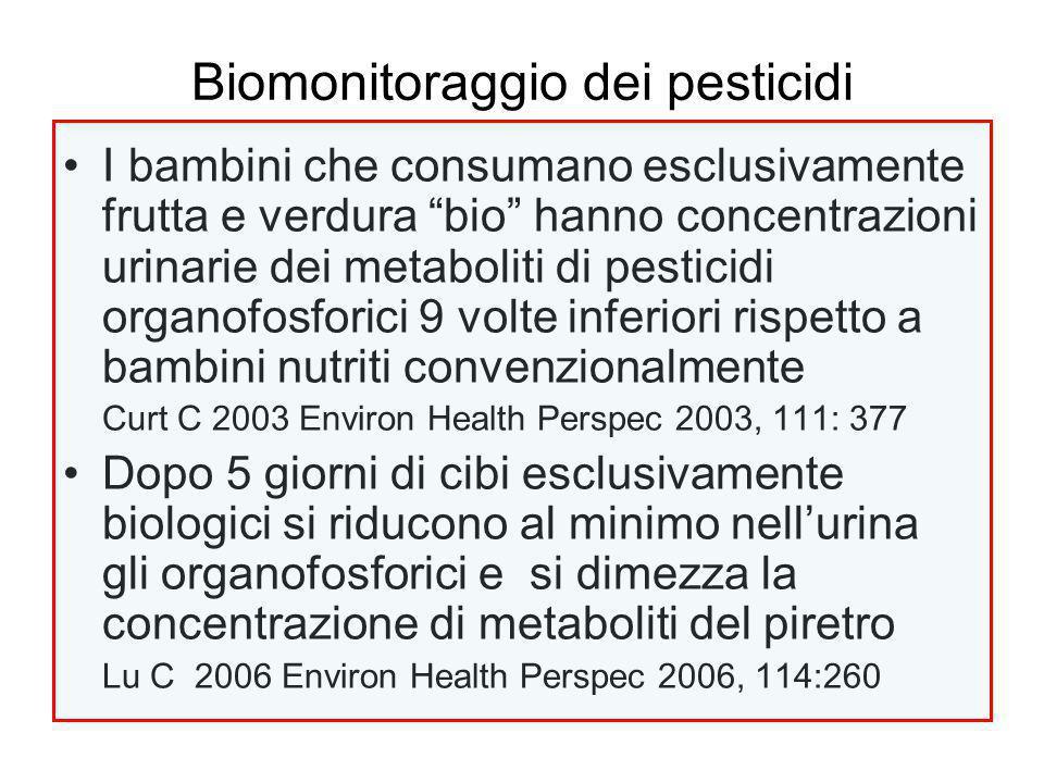 Biomonitoraggio dei pesticidi
