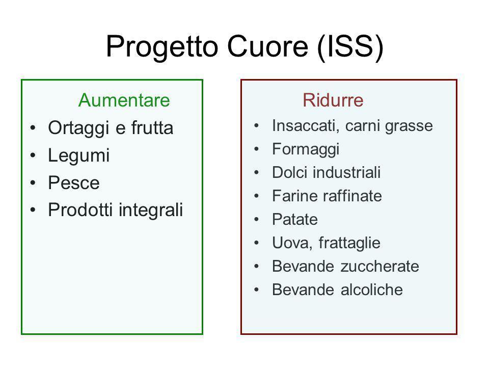 Progetto Cuore (ISS) Aumentare Ortaggi e frutta Legumi Pesce