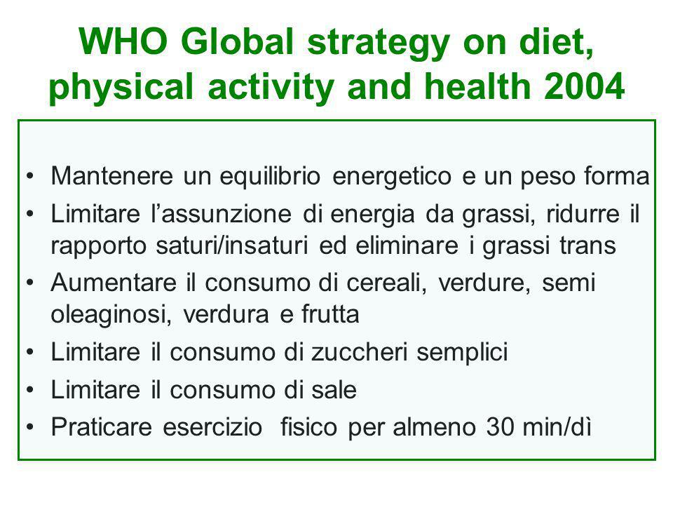 WHO Global strategy on diet, physical activity and health 2004