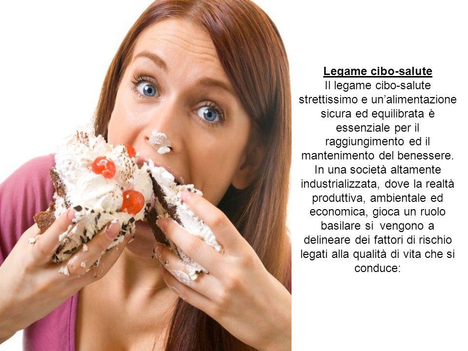 Legame cibo-salute