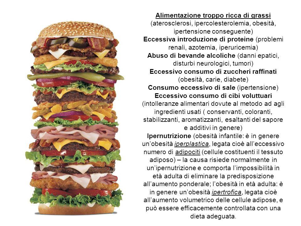 Eccessivo consumo di zuccheri raffinati (obesità, carie, diabete)