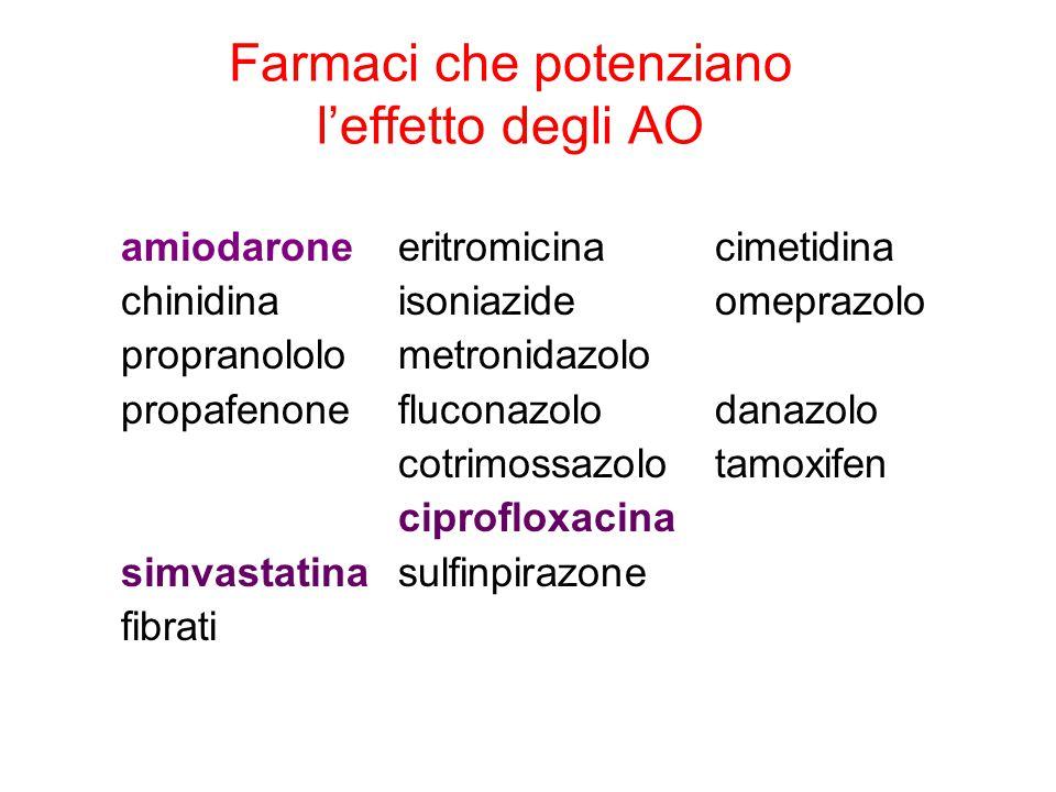 Farmaci che potenziano l'effetto degli AO
