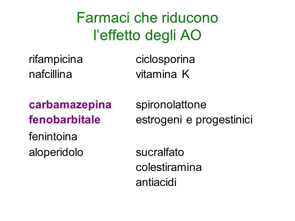 Farmaci che riducono l'effetto degli AO