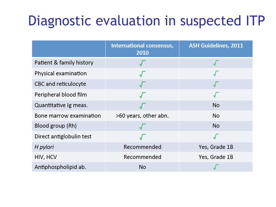 Diagnostic evaluation in suspected ITP