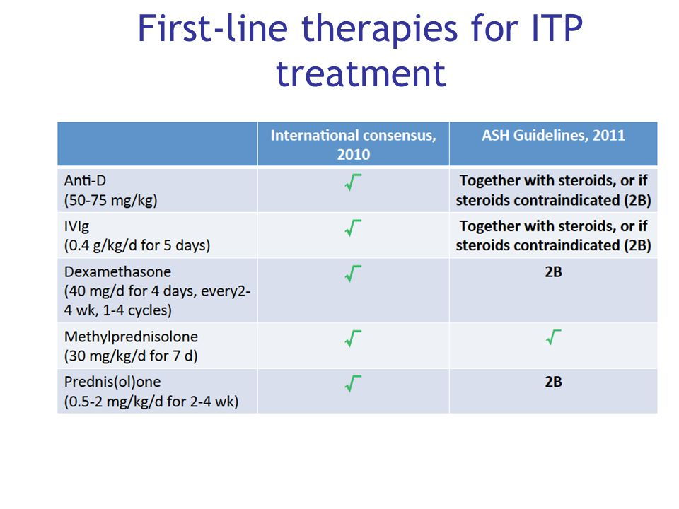 First-line therapies for ITP treatment