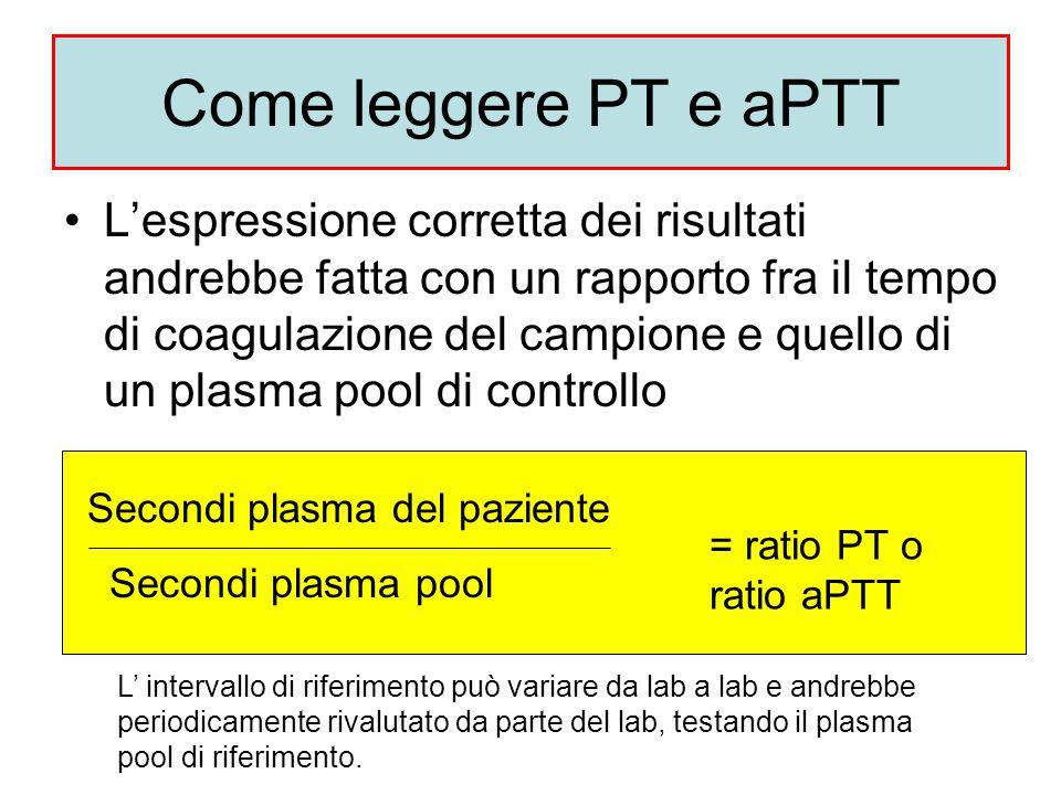 Come leggere PT e aPTT