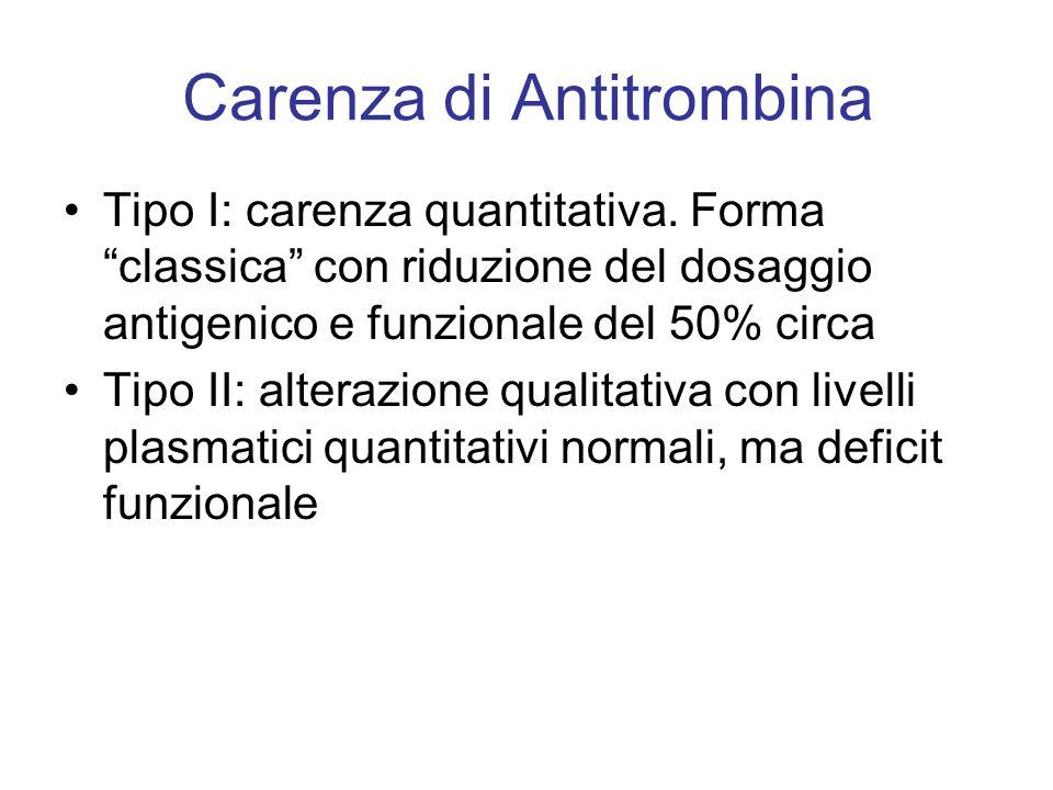 Carenza di Antitrombina