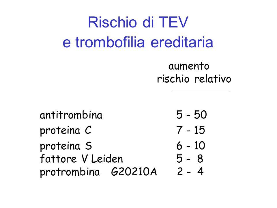 Rischio di TEV e trombofilia ereditaria