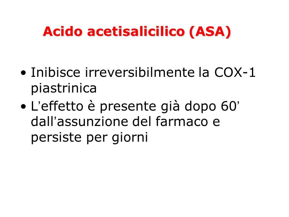 Acido acetisalicilico (ASA)