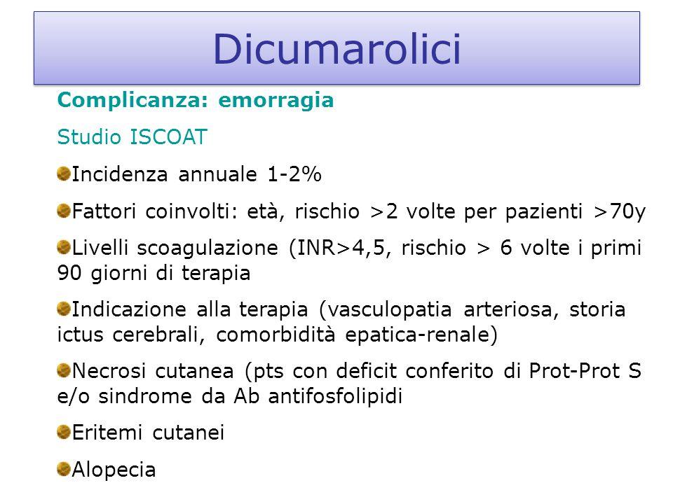 Dicumarolici Complicanza: emorragia Studio ISCOAT