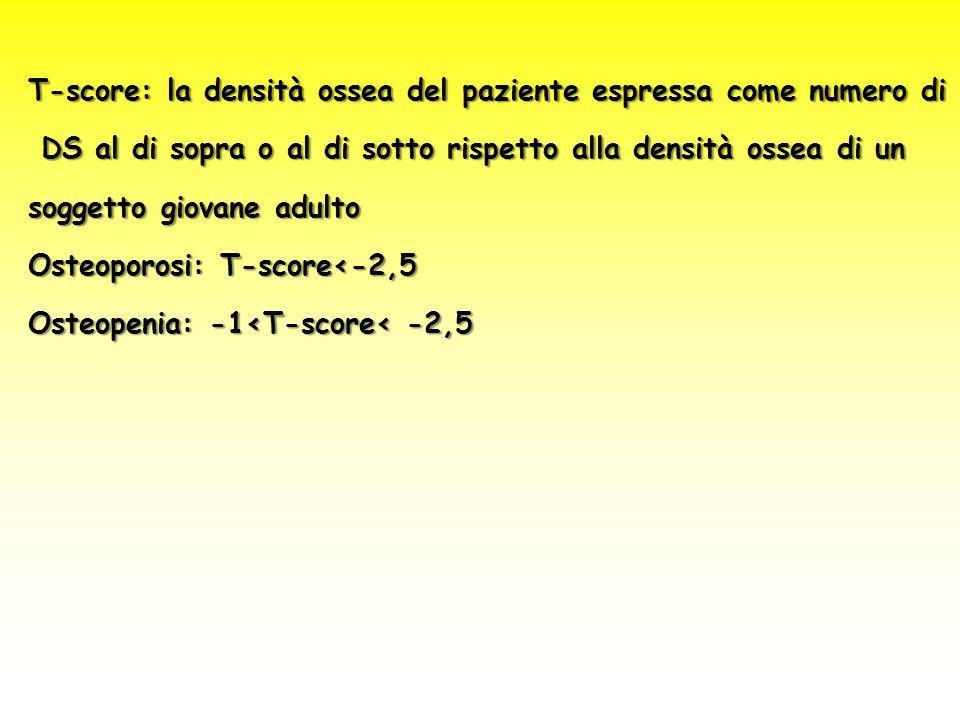 T-score: la densità ossea del paziente espressa come numero di
