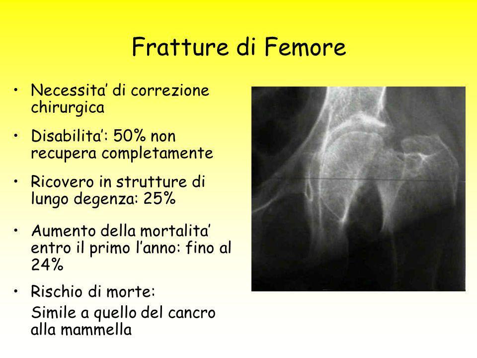 Fratture di Femore Necessita' di correzione chirurgica