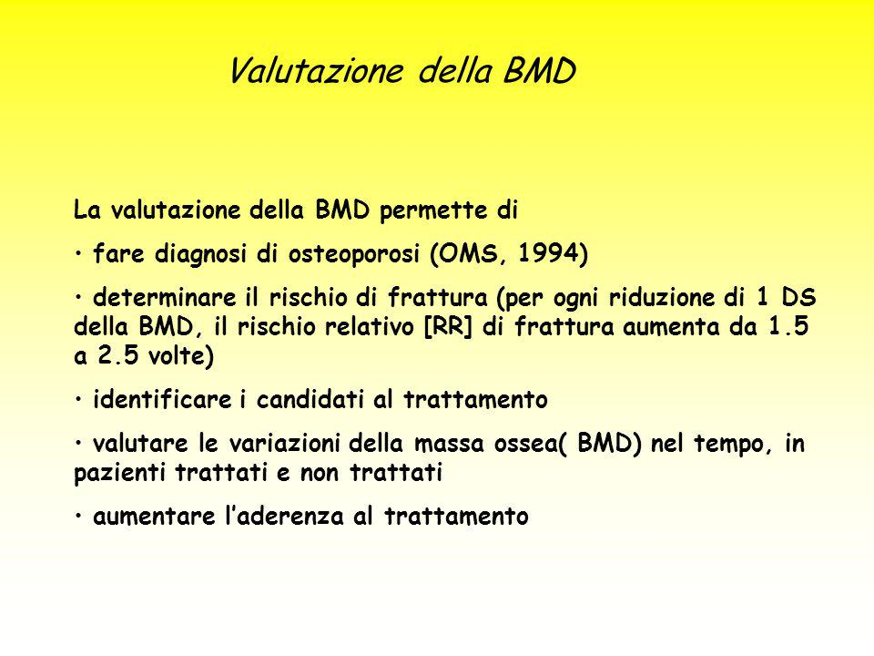 Valutazione della BMD La valutazione della BMD permette di