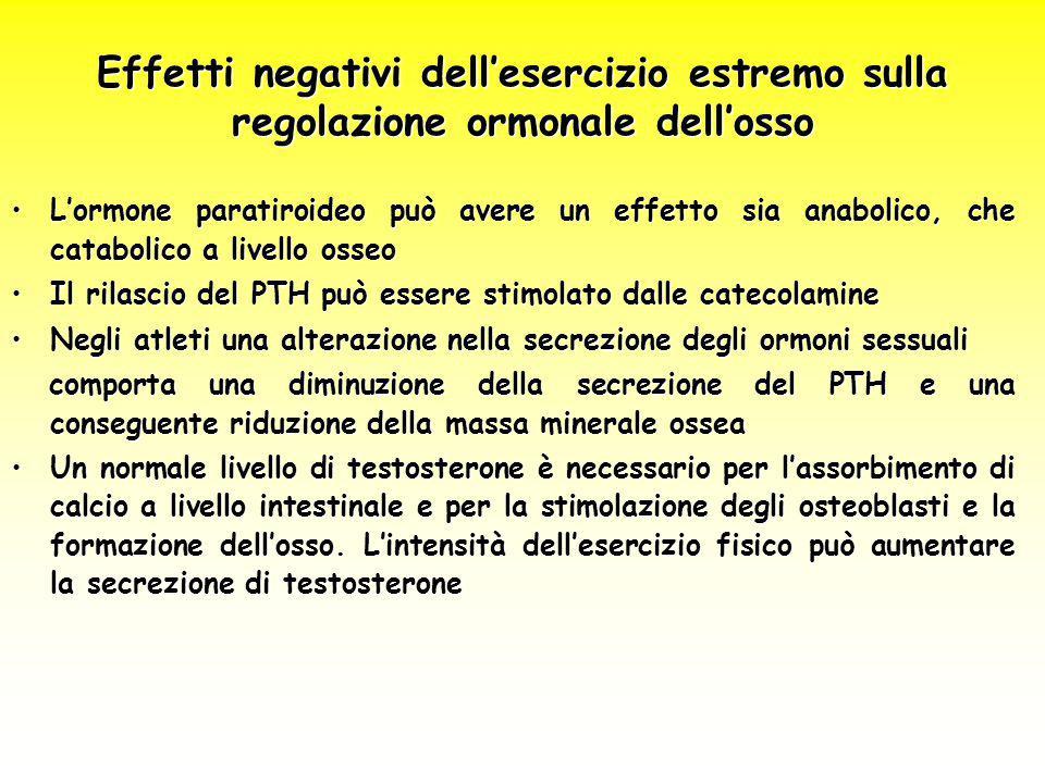 Effetti negativi dell'esercizio estremo sulla regolazione ormonale dell'osso