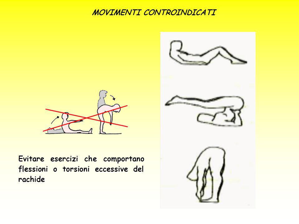 MOVIMENTI CONTROINDICATI