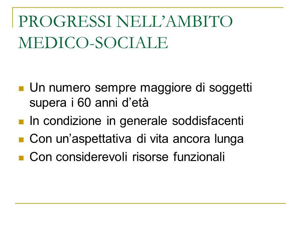 PROGRESSI NELL'AMBITO MEDICO-SOCIALE