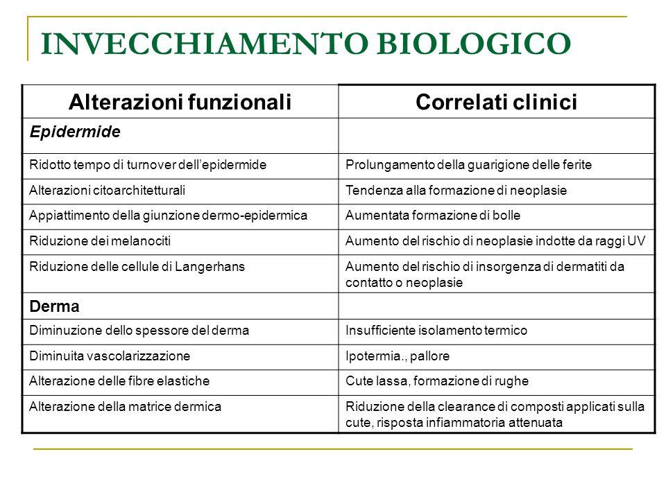 INVECCHIAMENTO BIOLOGICO