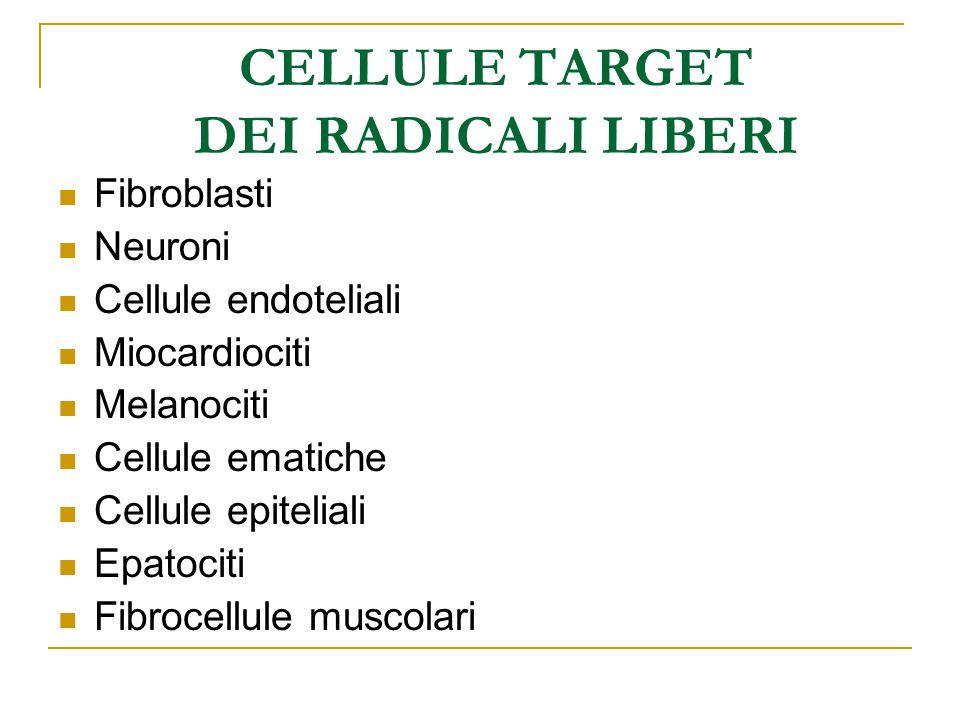 CELLULE TARGET DEI RADICALI LIBERI